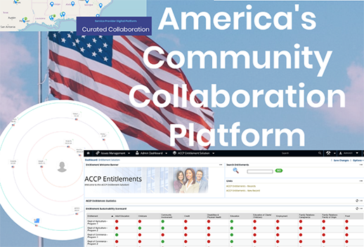 A screenshot of a map and different graphs from the product. The title reads 'Americas Community Collaboration Platform'