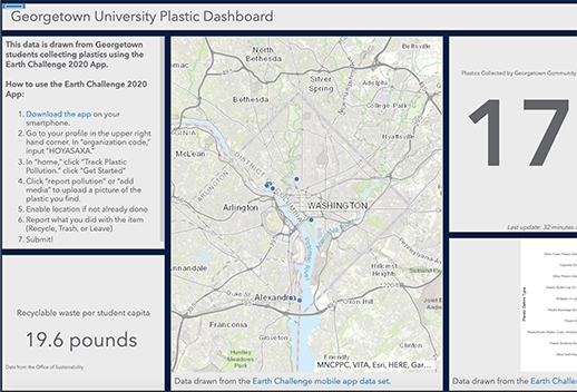 This app has a title that says  'Georgeown Univeristy Plastic Dashboard'. The app displays different charts and maps, as well as when the data was last updated.