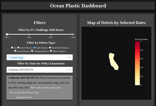 Screenshot of the Ocean Plastic Dashboard. You can filter by date, debris type, and state for policy enactment.