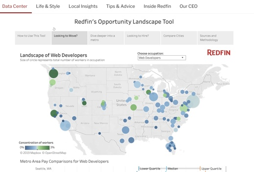 Screenshot of Job Opportunity Tool showing a map of the United States displaying Web developer job opportunities